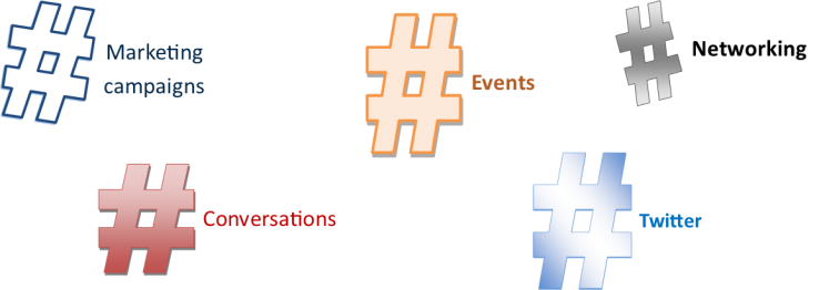 # Hashtags – What are they and should I use them?